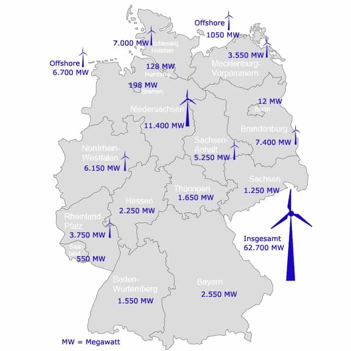 Windkraft2021